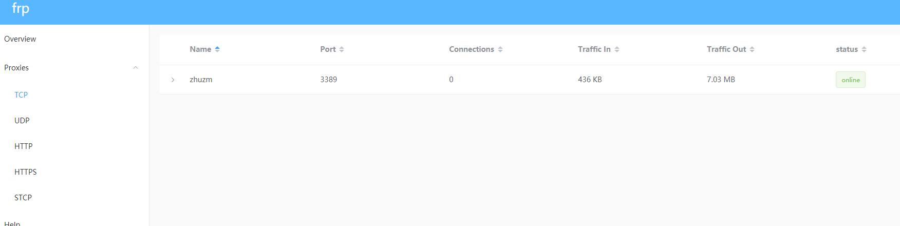 在Centos7上配置Frp内网穿透